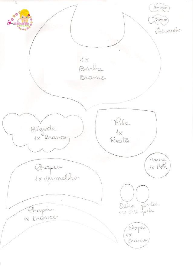 Vineyard bed and breakfast business plan